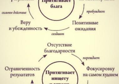 Карманная схема симоронафта — Симорон всея Планеты